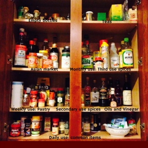 Mission Accomplished! Organized pantry.  www.rocinc1.com